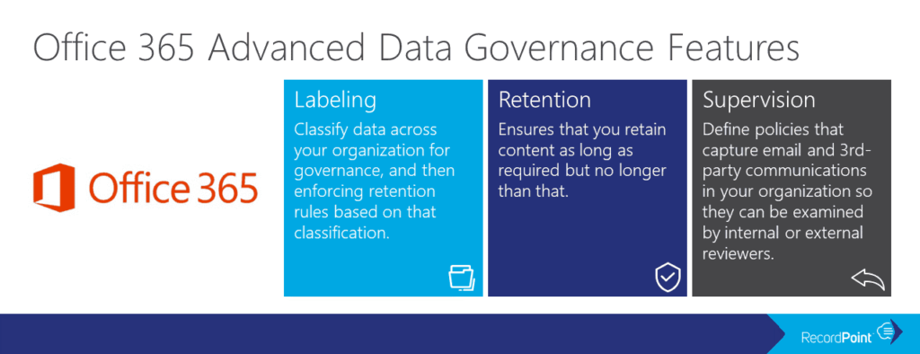 Office 365 Labels and Retention